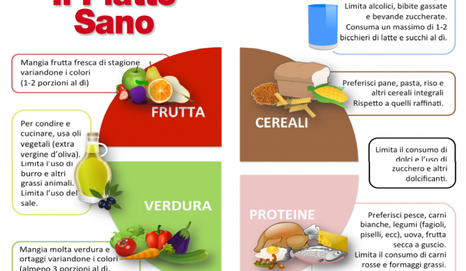 Dieta a basso indice glicemico: l'ideale per dimagrire e restare in salute