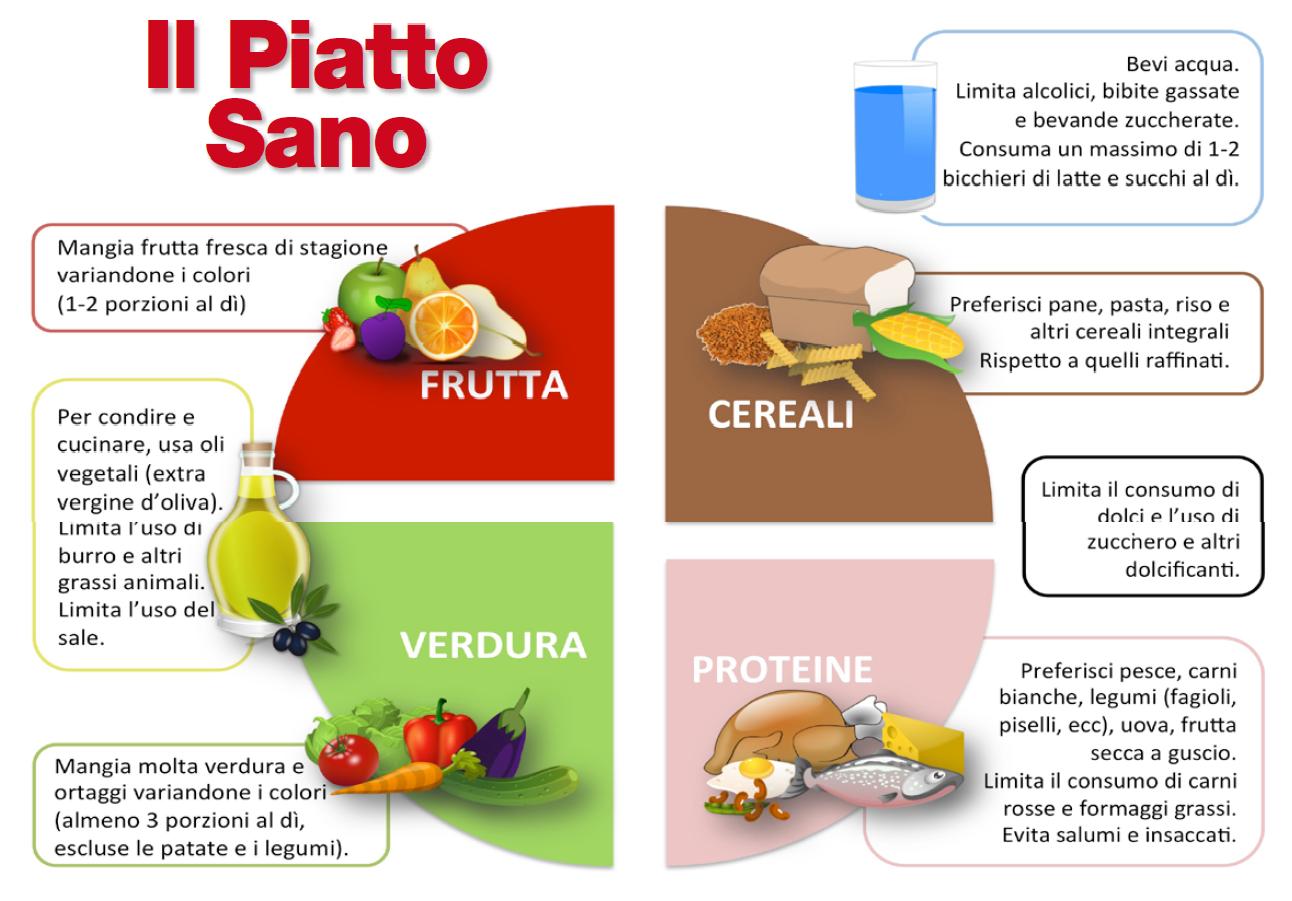 dieta basso indice glicemico
