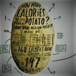Perchè le calorie non si contano più